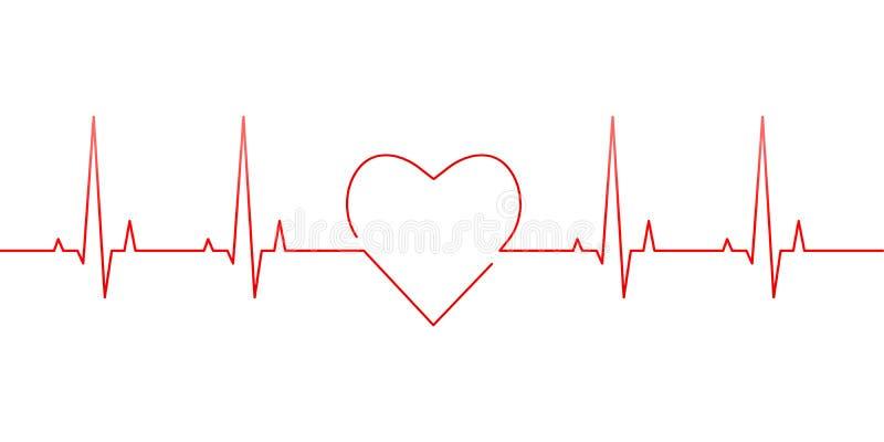 Battito cardiaco e linea di frequenza cardiaca isolata su fondo bianco illustrazione di stock