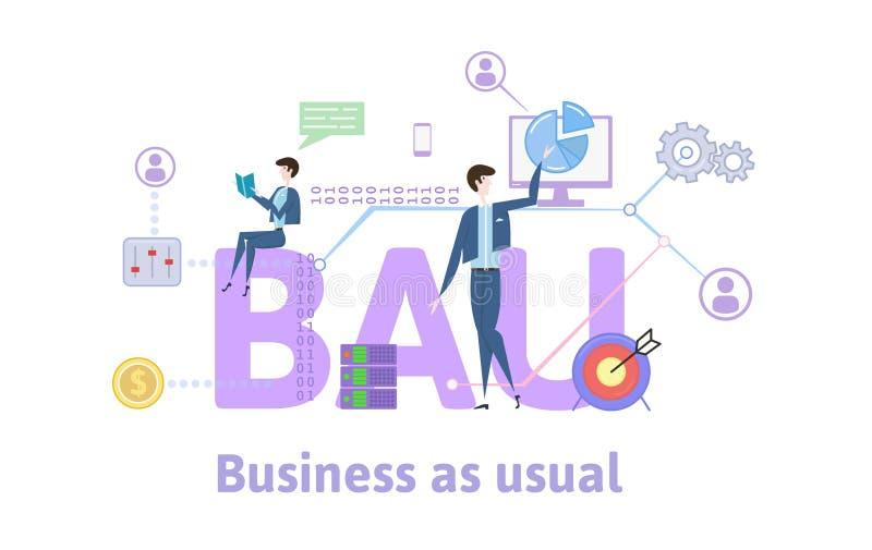 BAU, negocio como de costumbre Tabla del concepto con palabras claves, letras e iconos Ejemplo plano coloreado del vector en blan ilustración del vector
