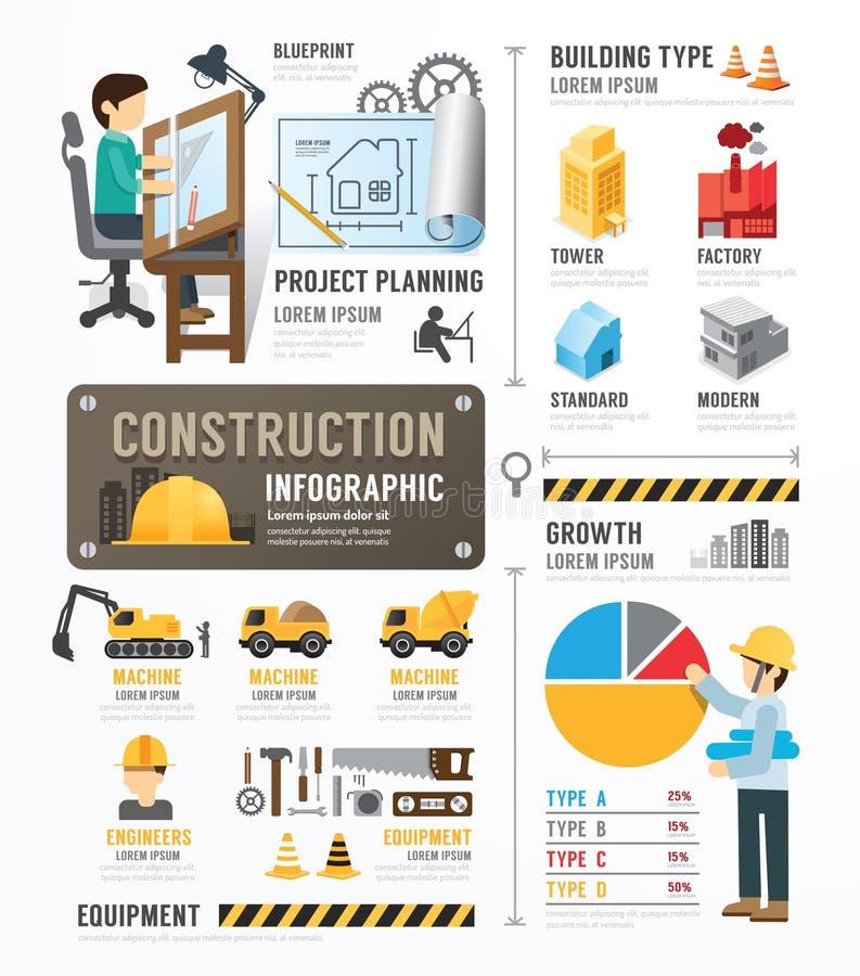 Bau-Schablonen-Design Infographic Konzeptvektor illust stock abbildung
