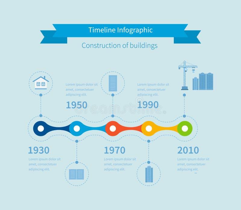 Baugebäudeillustration infographic vektor abbildung