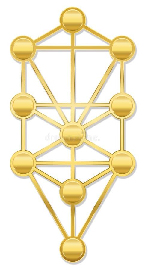 Baum Leben goldenen Kabbalah-Symbols lizenzfreie abbildung