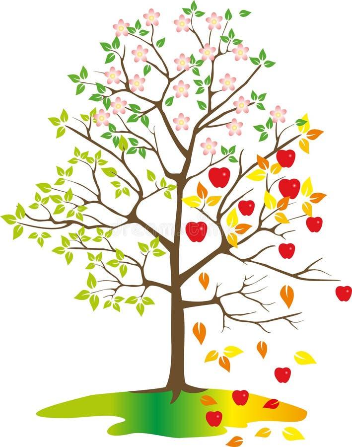 Baum mit Äpfeln, Jahreszeiten stockfotografie