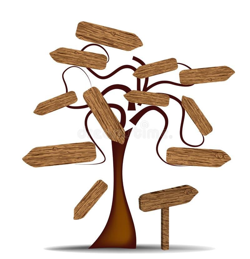 Baum mit hölzernen Zeichen stock abbildung