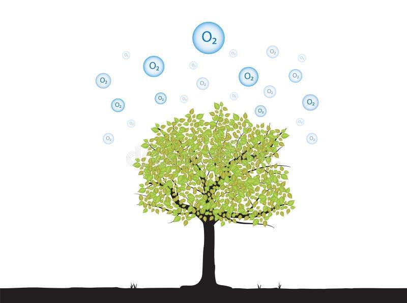 Baum mit Sauerstoff stock abbildung
