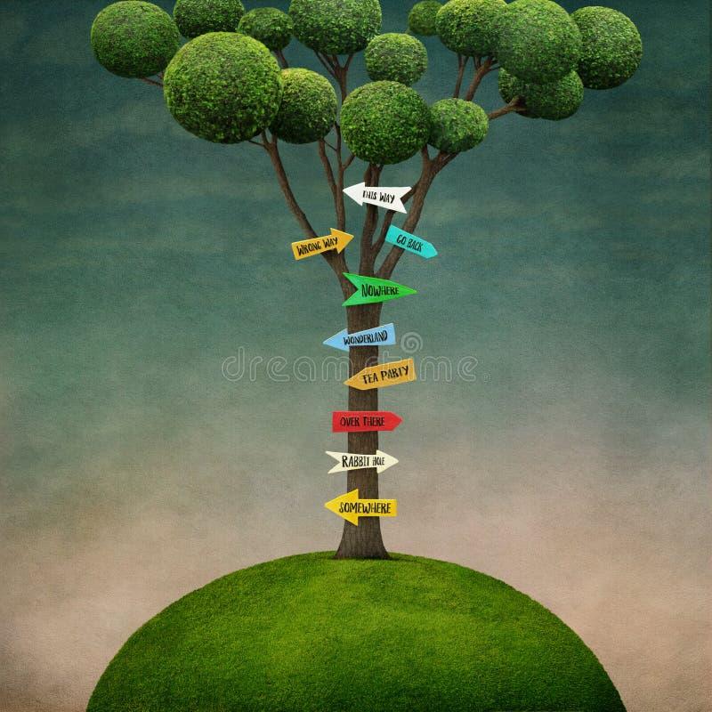 Baum und Zeichen stock abbildung
