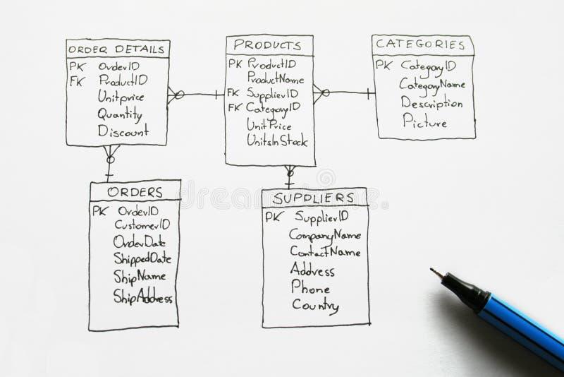 baza danych schemat obrazy stock