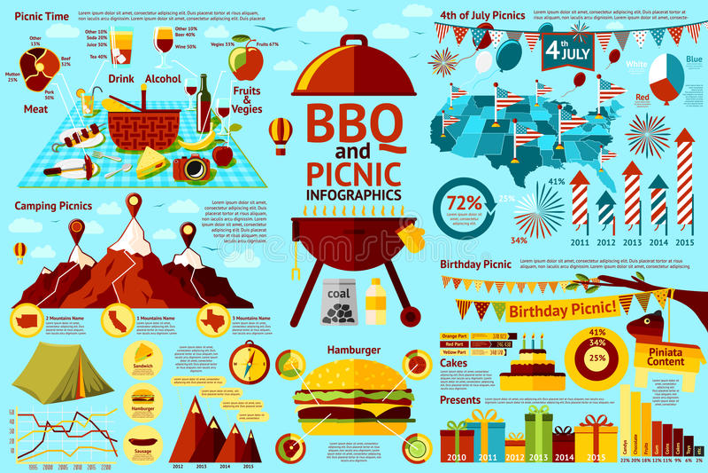 BBQ和野餐infographics -食物,第4 7月 向量例证