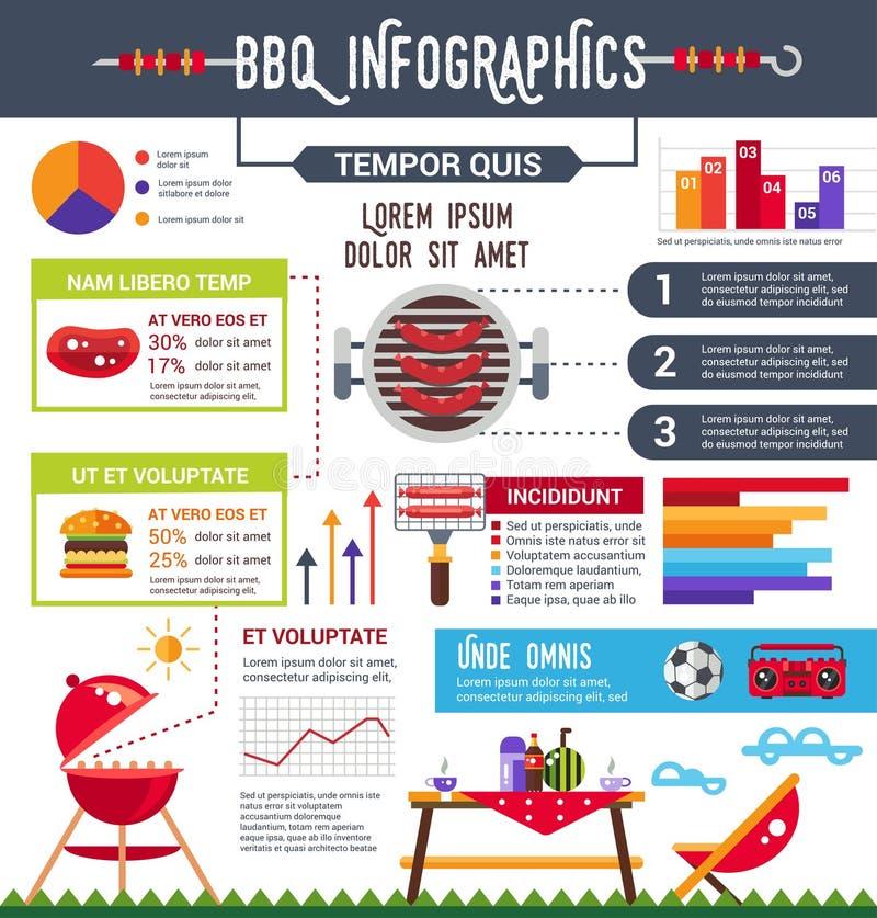 Bbq ewidencyjny plakat, broszurka z płaskimi ikonami i inforgrapics, ilustracji