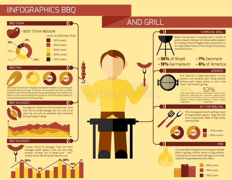 Bbq-galler Infographics royaltyfri illustrationer