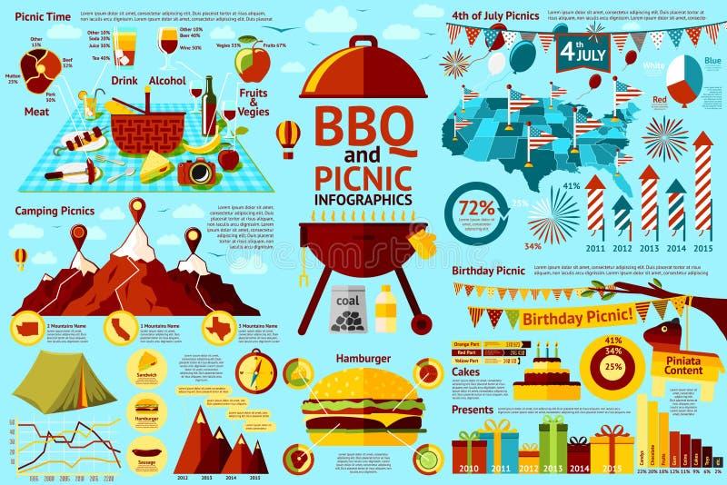 Bbq- och picknickinfographics - mat, 4th av Juli vektor illustrationer