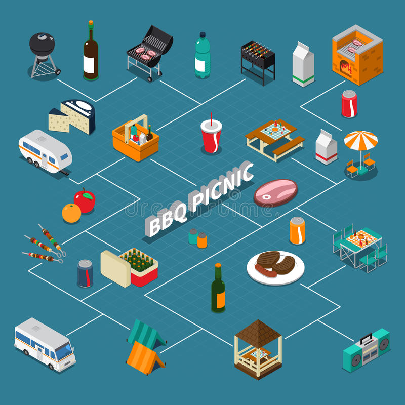 BBQ Picnic Isometric Flowchart. With food and drinks, grill equipment, music, tables on blue background vector illustration vector illustration