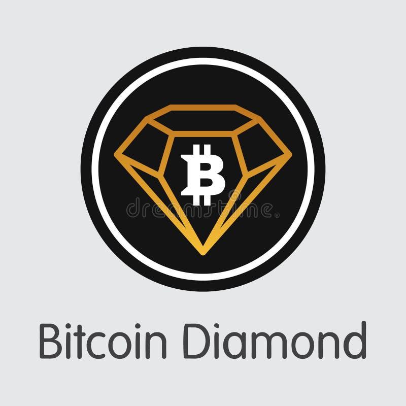 Bitcoin Diamond - dollár | napi árfolyam grafikon