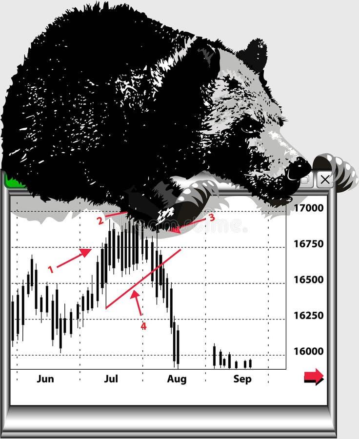 Bear market royalty free illustration