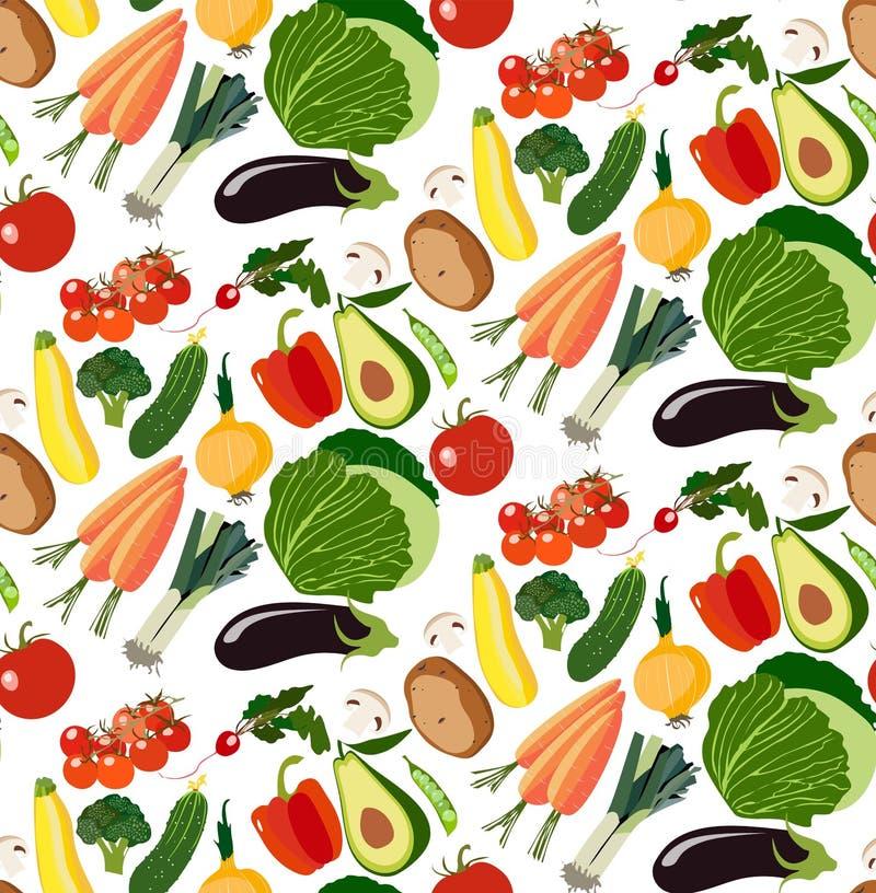 Beautiful bright graphic art vegetarian healthy pattern of organic vegetables: potato, tomato, beetroot, shallot, eggplant, corn,. Carrot vector hand sketch royalty free illustration