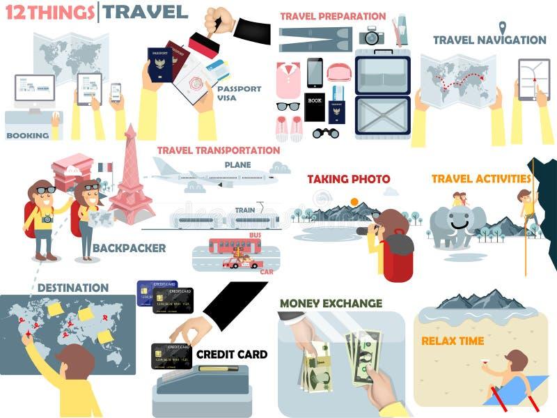Beautiful graphic design of travel vector illustration