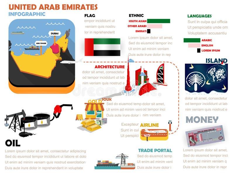 Beautiful info graphic design of United Arab Emirates vector illustration