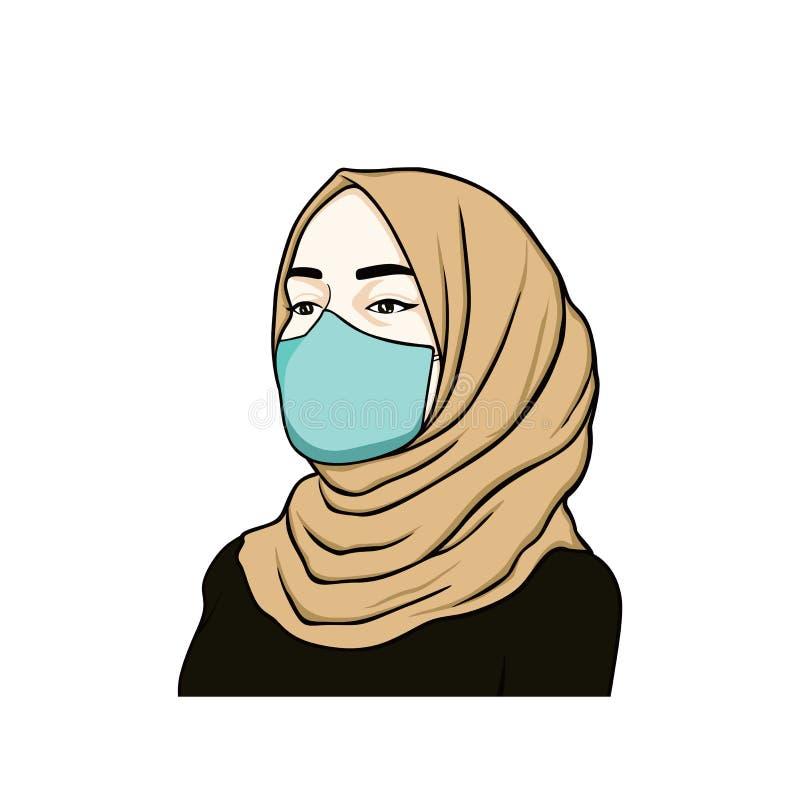 Beautiful Hijab Woman Wearing Health Mask Vector Design Stock Vector Illustration Of Medical Beauty 176214569