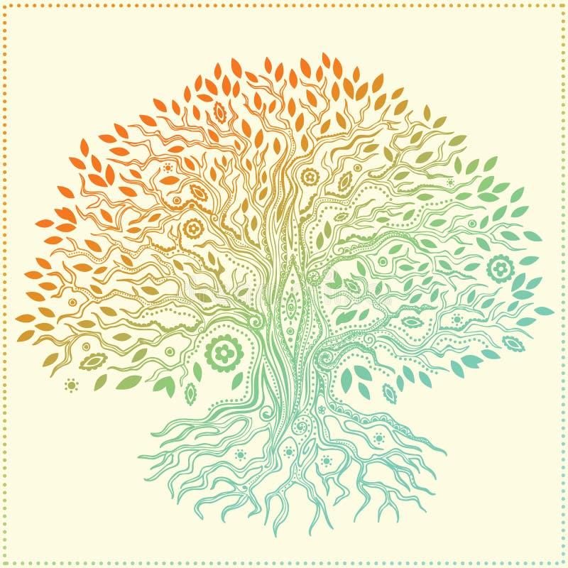 Free Beautiful Vintage Hand Drawn Tree Of Life Royalty Free Stock Photo - 31255285