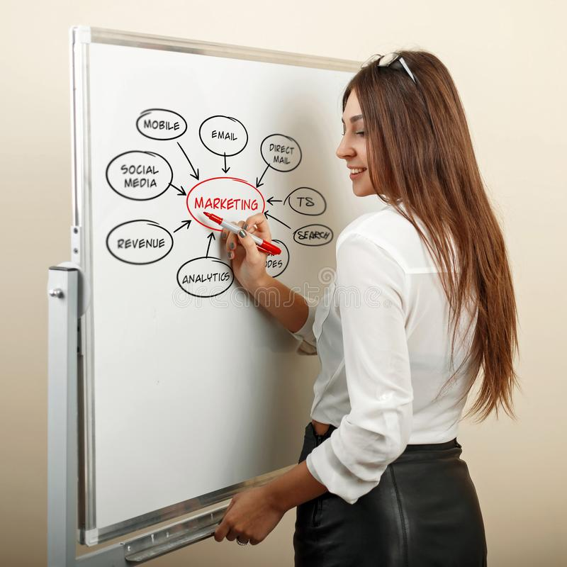 Beautiful woman writing with a red marker on a white board. stock photos