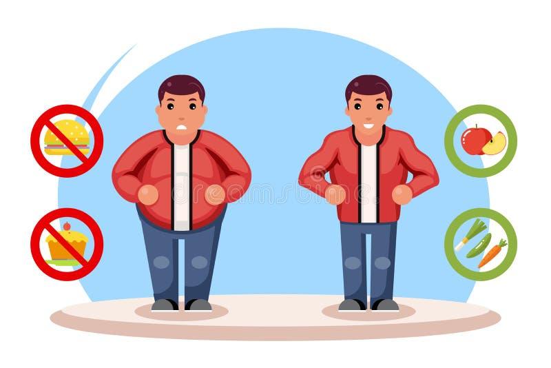 Beauty figure body diet fat man character lose overweight health refusal junk food flat cartoon design vector royalty free illustration