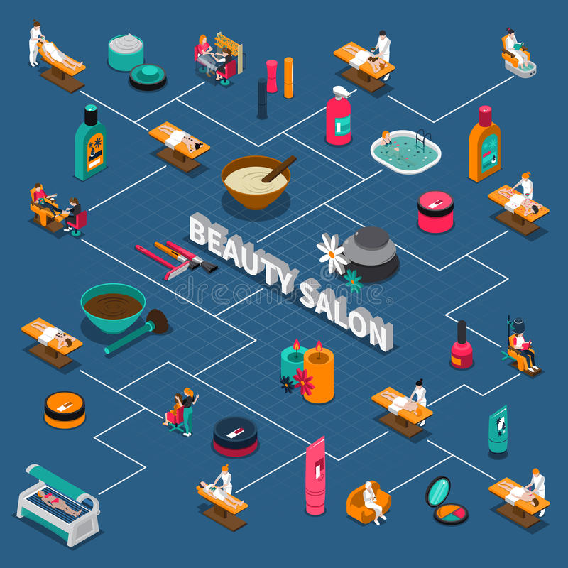 Beauty Salon Isometric Infographics. With people and flowchart of services with accessories on blue background vector illustration royalty free illustration