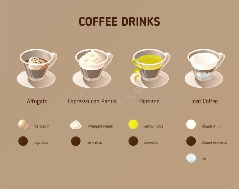 Bebidas diferentes do café ilustração do vetor