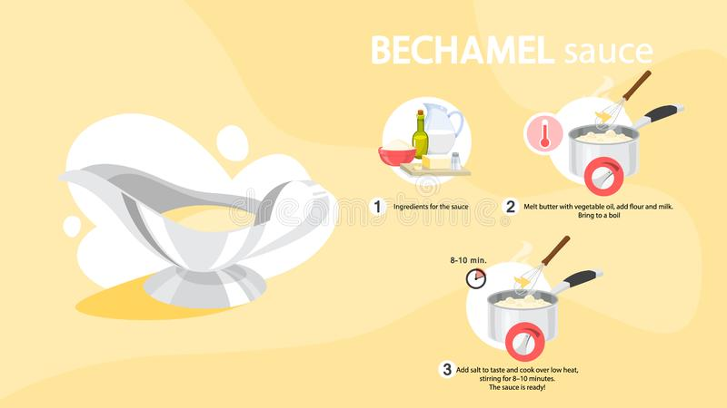 Bechamel sauce recipe. How to cook dinner at home vector illustration