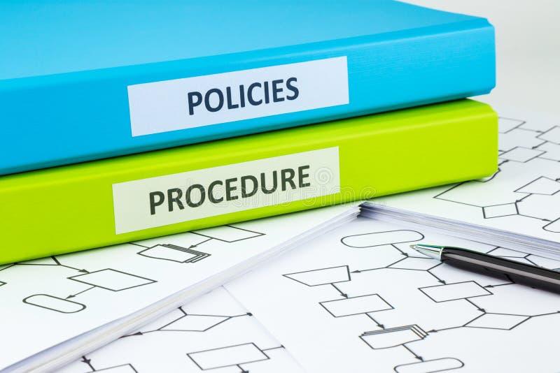 Bedrijfbeleid en procedures stock afbeelding
