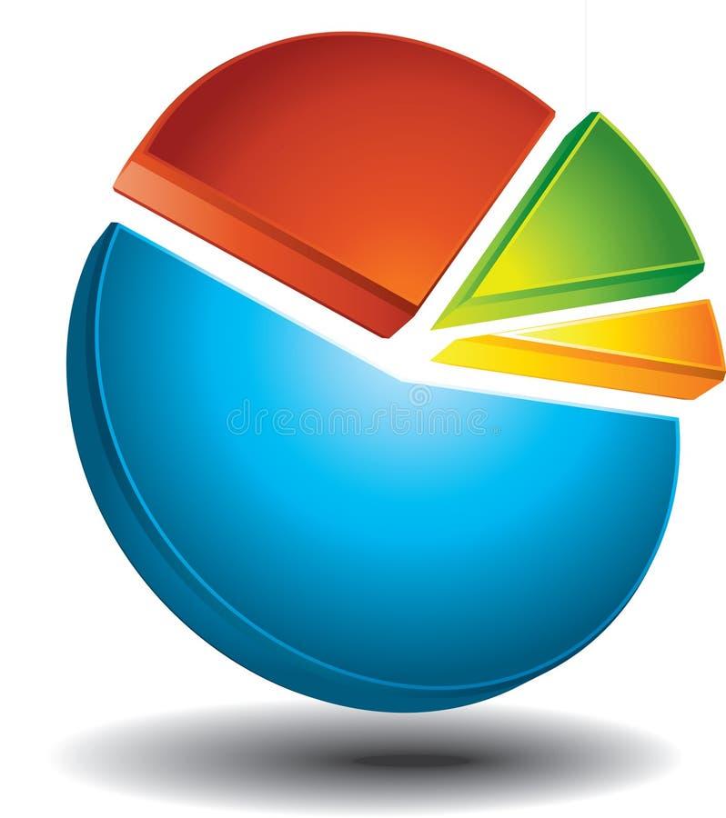 Bedrijfs cirkeldiagram stock illustratie