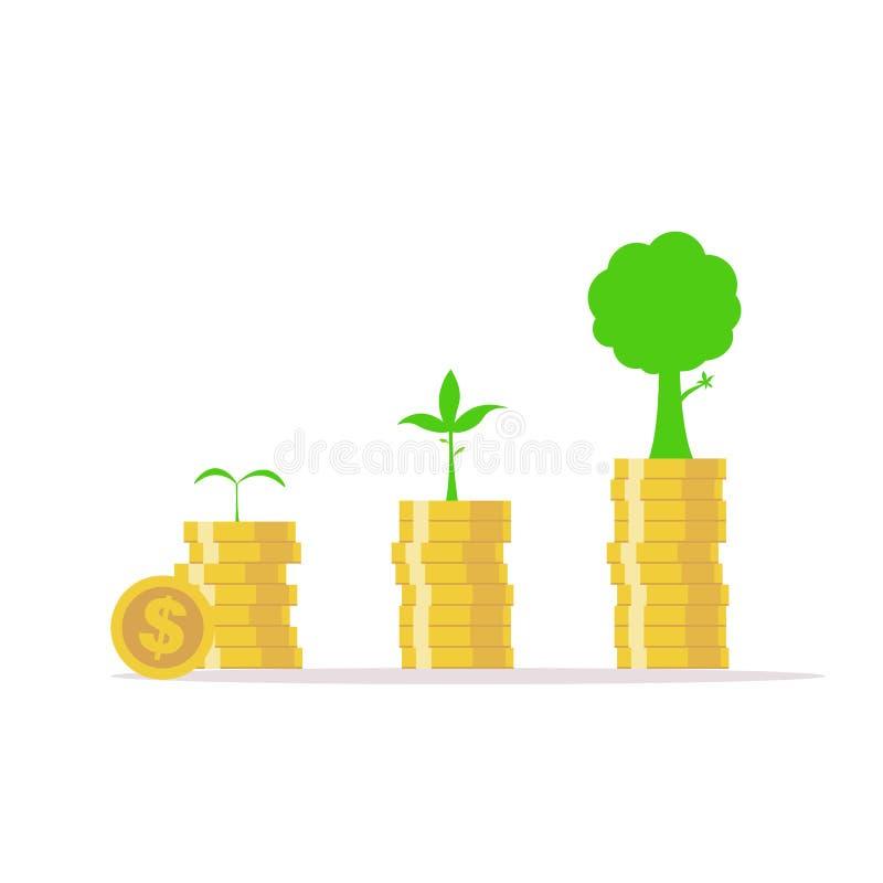 Bedrijfs de groeiconcept Investerend geld zoals boom groei Groeiende geld en bomen Installatie het Groeien Besparingenmuntstukken royalty-vrije illustratie