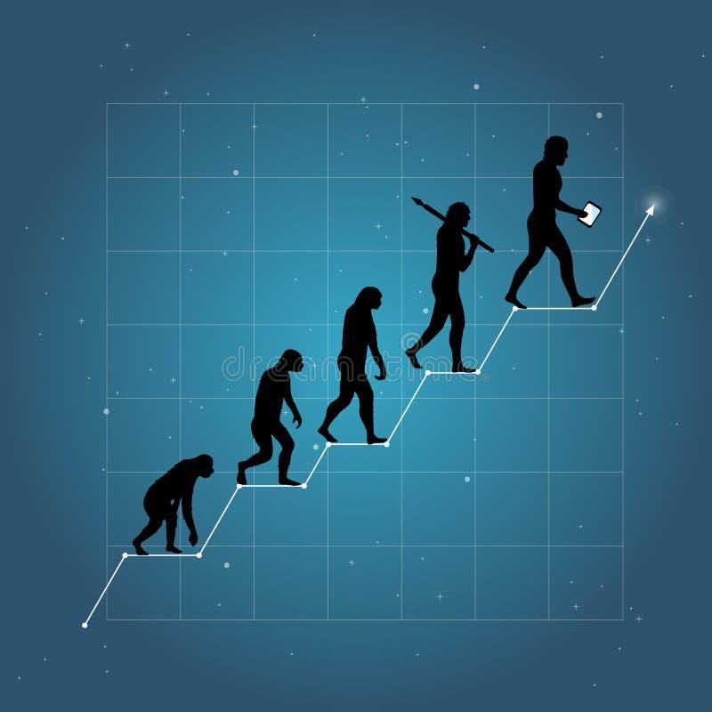 Bedrijfs de groeigrafiek met menselijke evolutie royalty-vrije illustratie