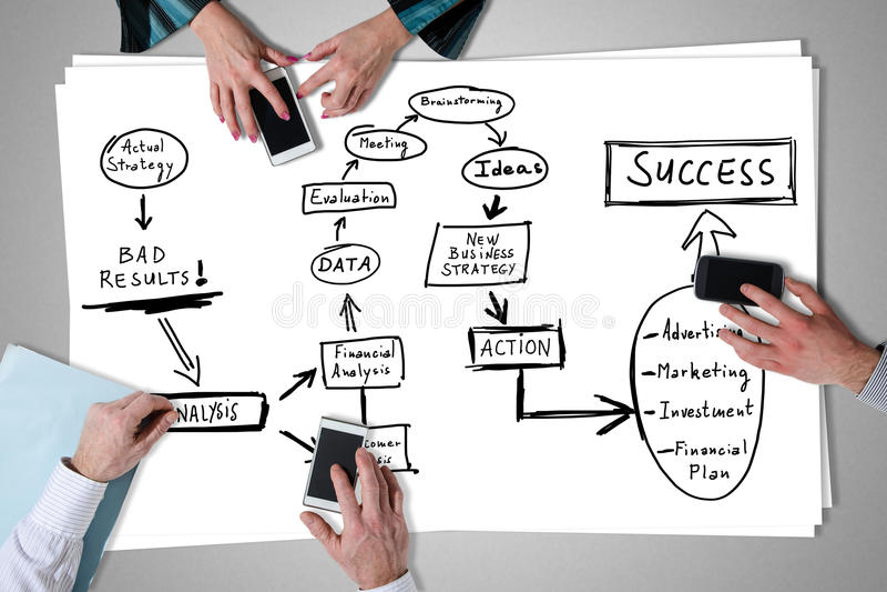 Bedrijfs de strategieverbetering concept dat op een bureau wordt geplaatst stock afbeelding