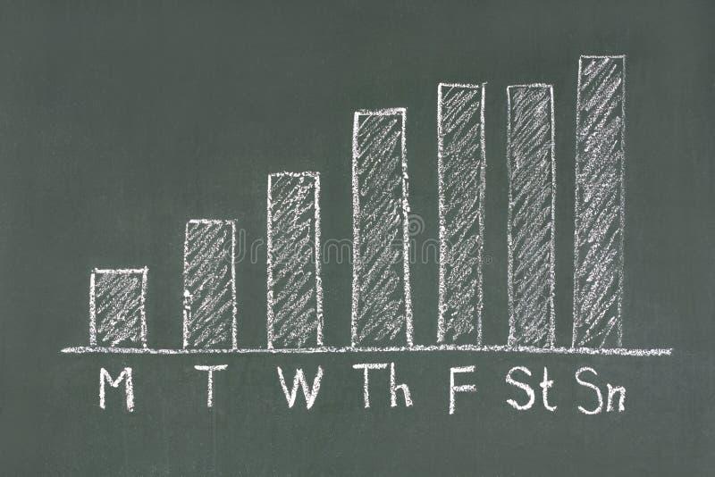 Bedrijfsdiagram stock afbeelding