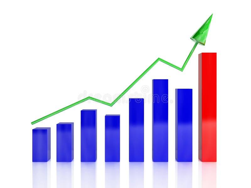 Bedrijfsdiagram royalty-vrije stock afbeelding