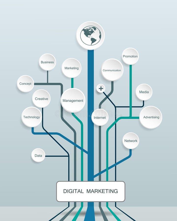 Bedrijfs Digitaal marketing concept en abstracte boomvorm royalty-vrije illustratie