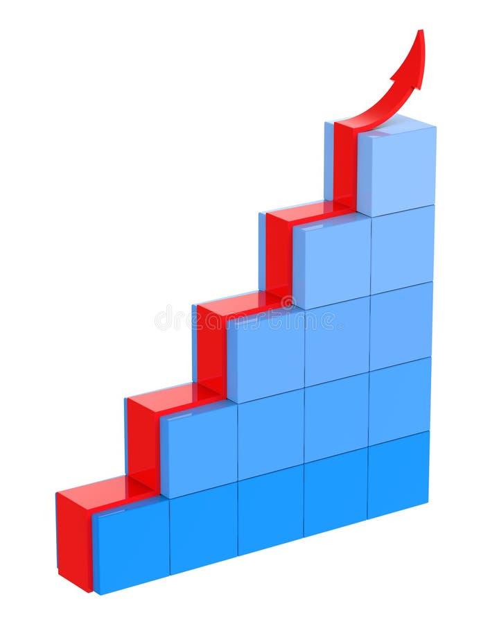Bedrijfs grafiek. stock illustratie