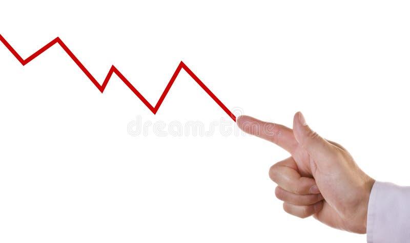 Bedrijfs grafiek die negatieve de groeitendens toont royalty-vrije stock foto's