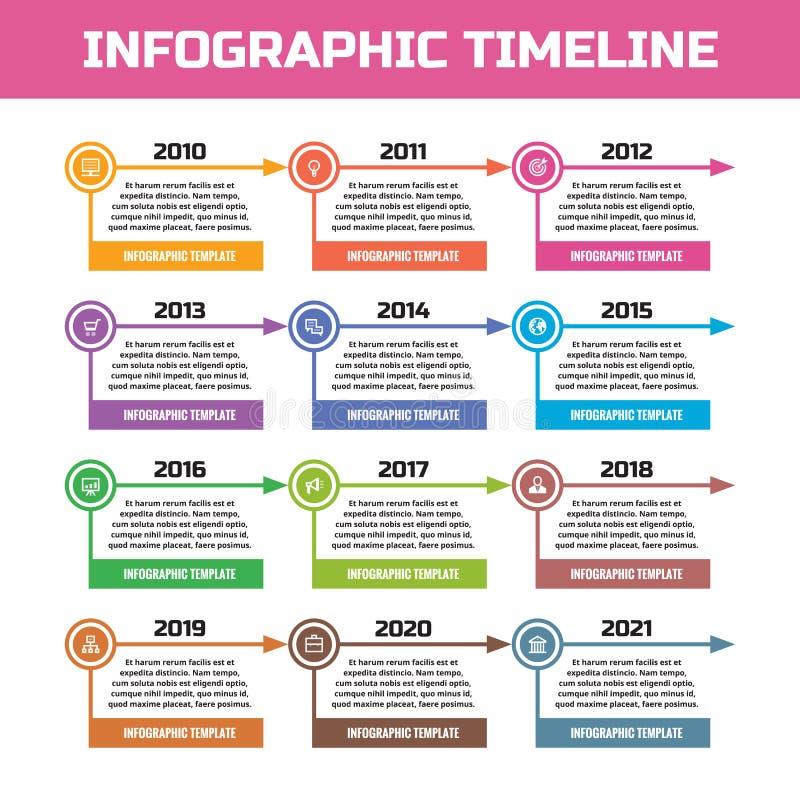 Bedrijfs infographic concept - chronologie voor presentatie, boekje, website en andere creatieve projecten Vector Malplaatje stock illustratie