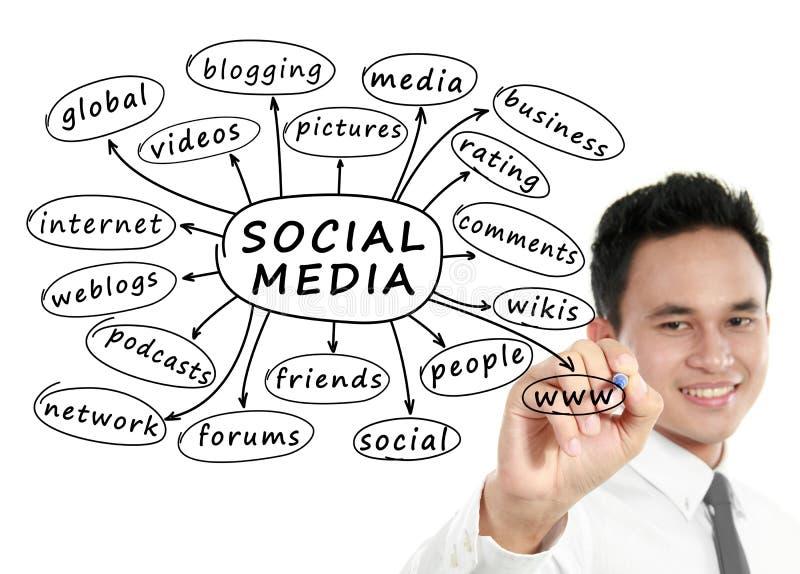 Bedrijfs mens die sociaal netwerkconcept schrijft royalty-vrije stock afbeeldingen