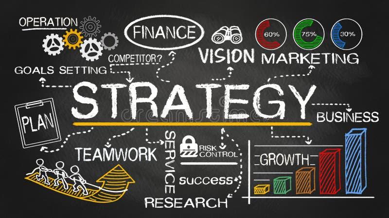 Bedrijfs strategieconcept stock illustratie
