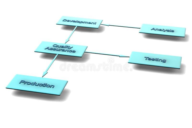 Bedrijfs stroomschema stock illustratie