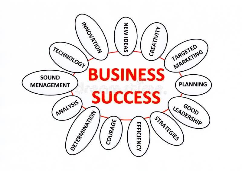 Bedrijfs succes vector illustratie