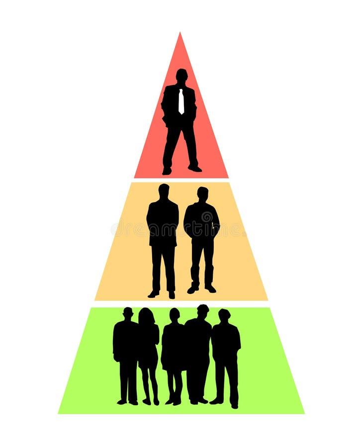 Bedrijfs succes als voedselketen vector illustratie