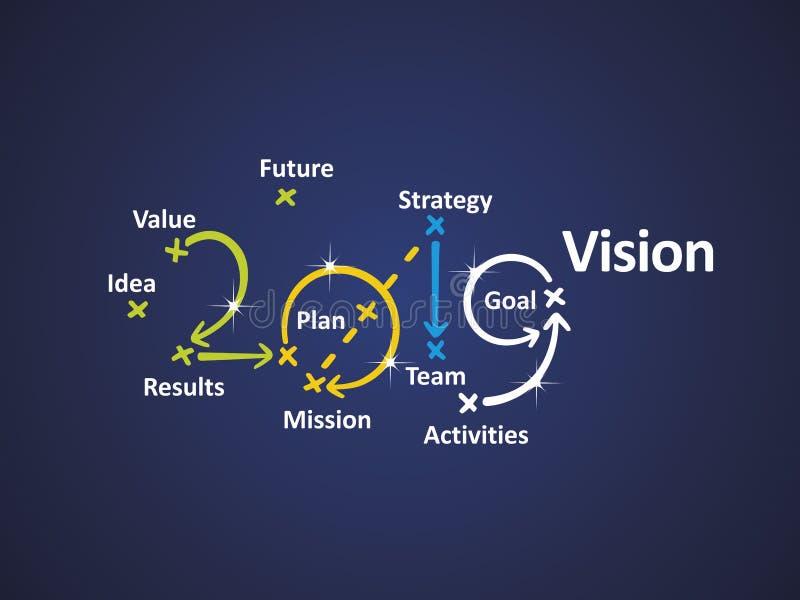 Bedrijfs visie 2019 blauwe van de achtergrond vectorwoordwolk banner stock illustratie