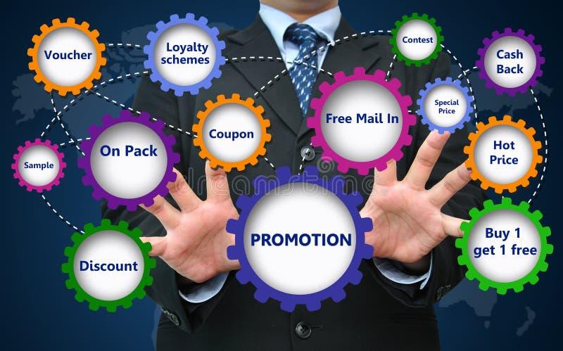 Bedrijfsbevordering voor marketing concept royalty-vrije stock afbeelding