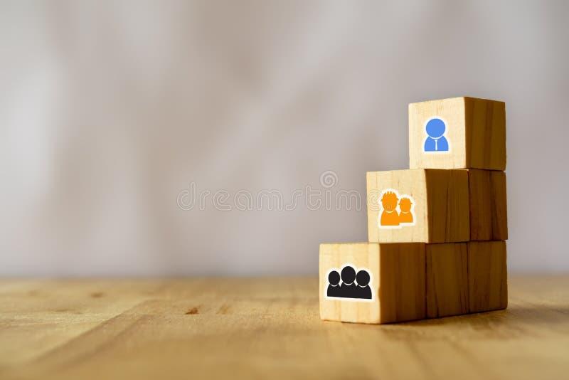 Bedrijfsconcept, de structuur van team met inbegrip van arbeider, verrichting, personeel, trog en ceo of werkgever stap voor stap stock fotografie