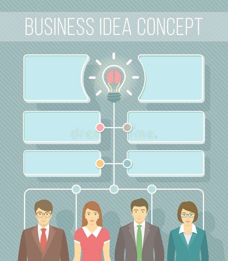 Bedrijfsidee Infographics stock illustratie