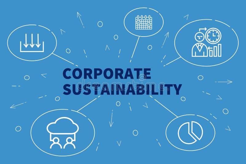 Bedrijfsillustratie die het concept collectieve sustainab tonen royalty-vrije illustratie