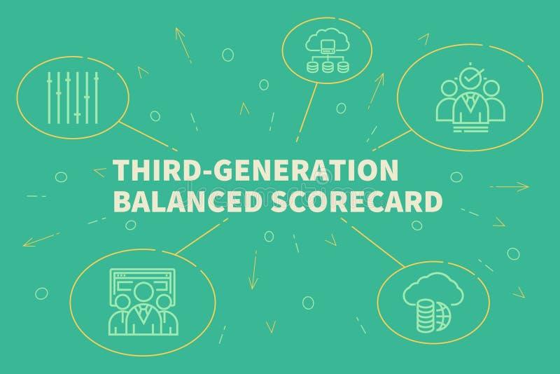 Bedrijfsillustratie die het concept derde-generatiebedelaars tonen stock illustratie