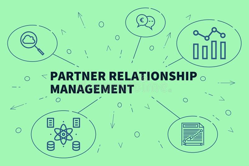 Bedrijfsillustratie die het concept partnerrelationshi tonen royalty-vrije illustratie